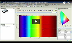 Color Measurement Basics